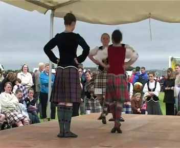 Tong Highland Games